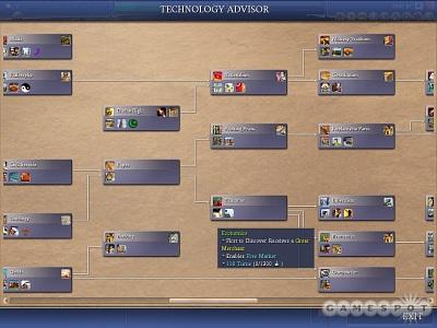 Screen Civilization IV